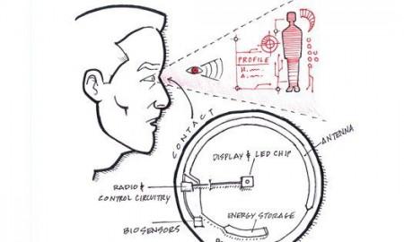 Special-Contact-Lens