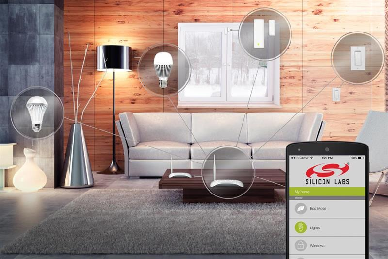 Smart home solution with zigbee and thread ready connectivity Smart home architecture based on event driven dpws