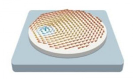 Low current spintronics could be adopted in all future electronics_popup