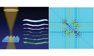 Measuring nanoscale features with fractions of light_popup