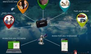 seQura_tracking_device