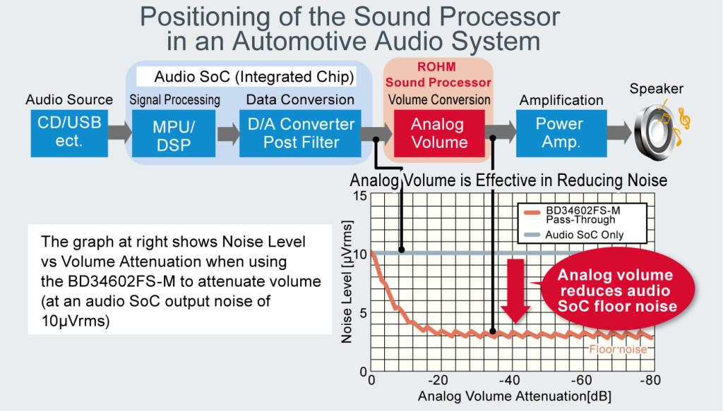 Car Audio Sound Processor_3