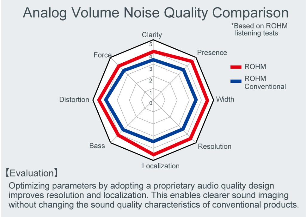 Car Audio Sound Processor_4