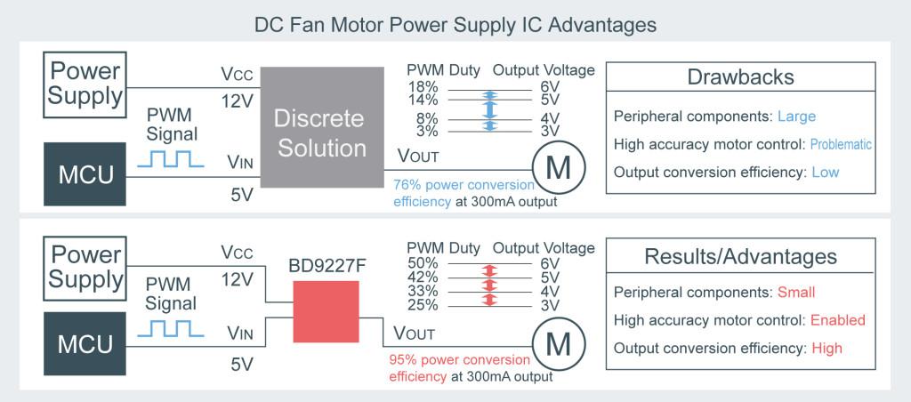 DCDC Converter IC_1
