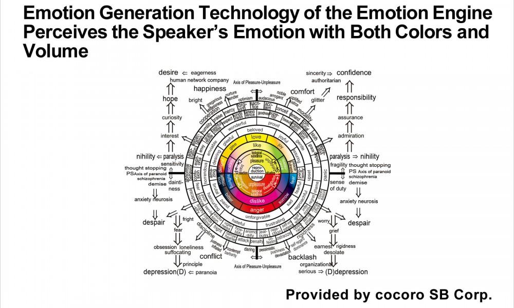 20170719-emotion-generation-technology