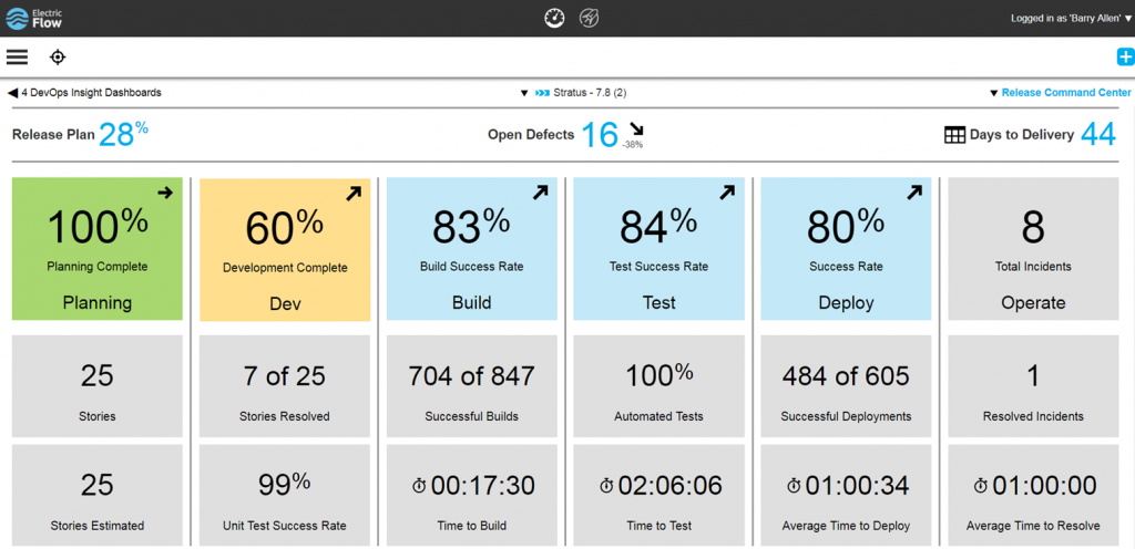 devops-insights-dashboard-1024x496