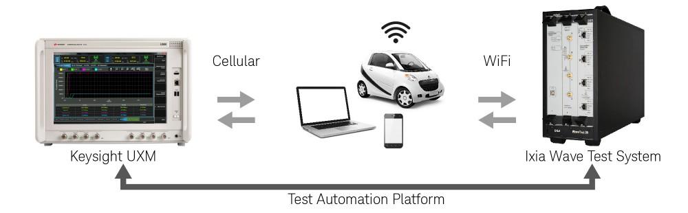 keysight-T5510S-cellular-wifi-emulation-system-high