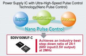 Nano pulse control DCDC 2