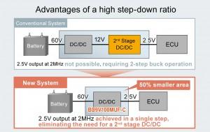 Nano pulse control DCDC 3