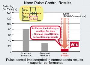 Nano pulse control DCDC 4