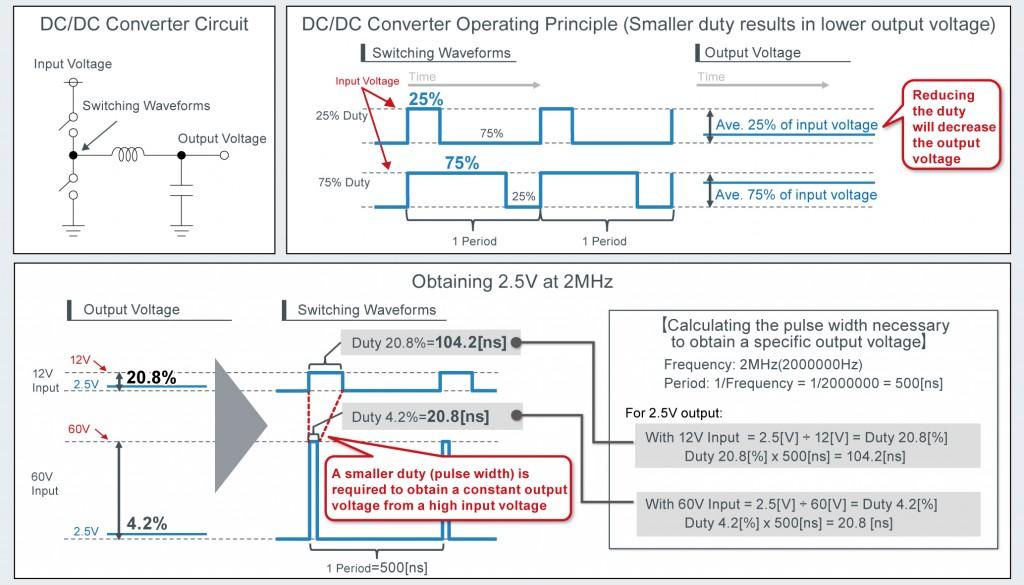 Nano pulse control DCDC 5