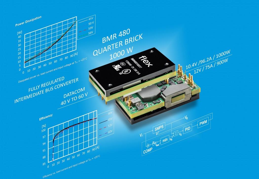 FLEX-BMR480