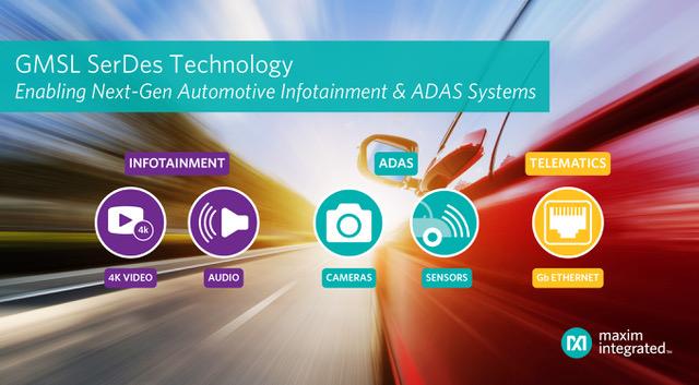 GMSL-Technology-PR-Graphic