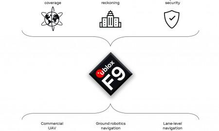 UB133(Fig)F9