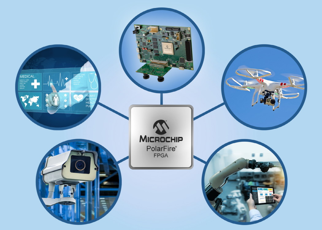 Accelerate Smart Embedded Vision Designs with Microchip's